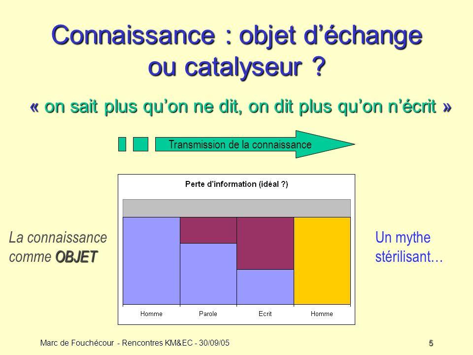 Connaissance : objet d'échange ou catalyseur