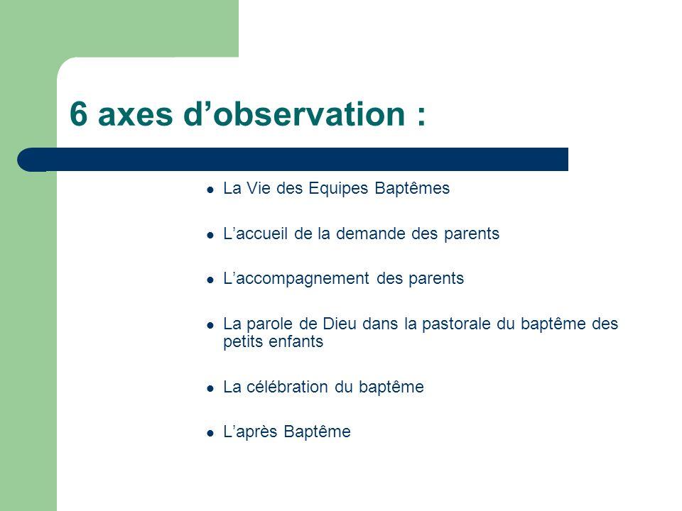 6 axes d'observation : La Vie des Equipes Baptêmes