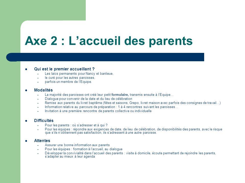 Axe 2 : L'accueil des parents