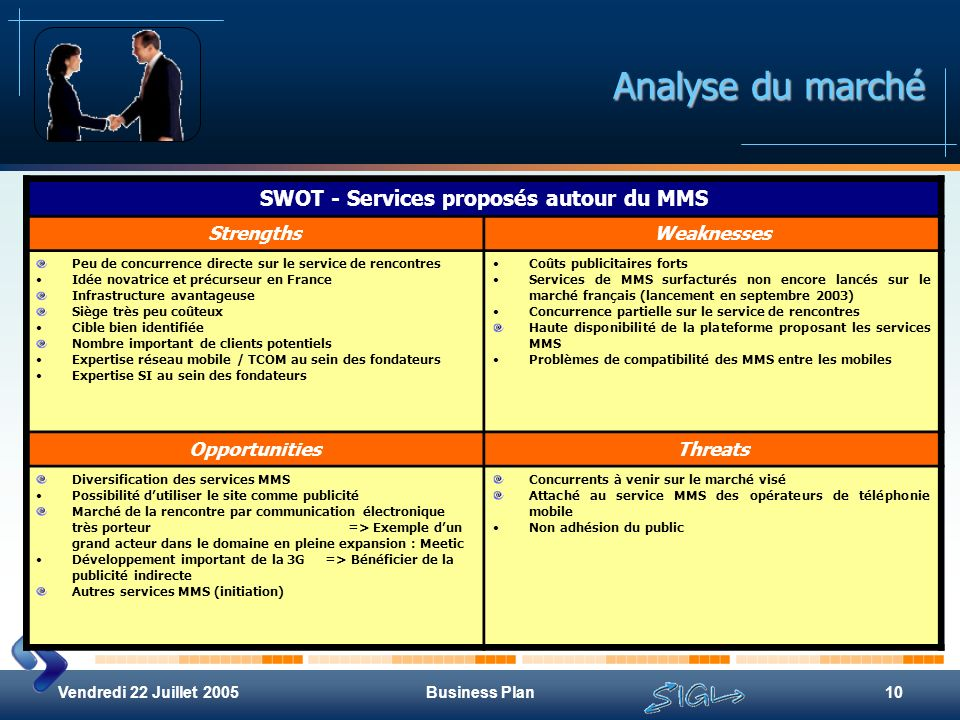 SWOT - Services proposés autour du MMS