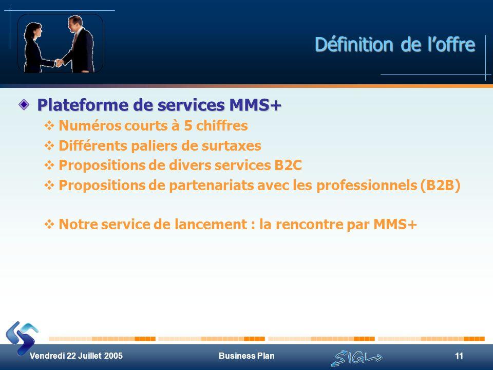 Définition de l'offre Plateforme de services MMS+