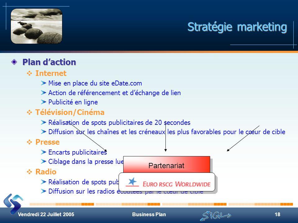 Stratégie marketing Plan d'action Internet Télévision/Cinéma Presse