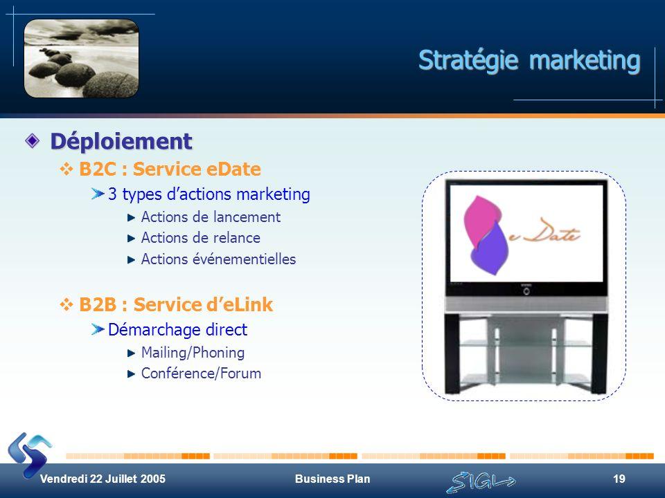 Stratégie marketing Déploiement B2C : Service eDate