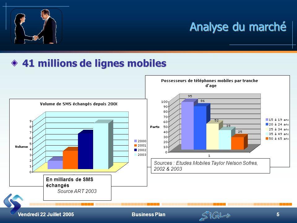 Analyse du marché 41 millions de lignes mobiles