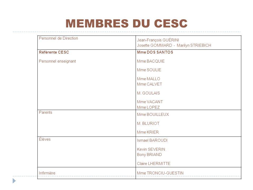 MEMBRES DU CESC Personnel de Direction Jean-François GUÉRINI