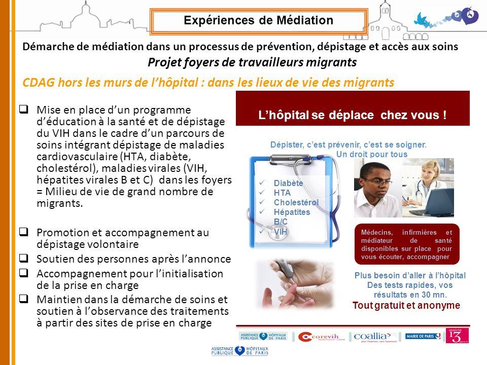 CDAG hors les murs de l'hôpital : dans les lieux de vie des migrants