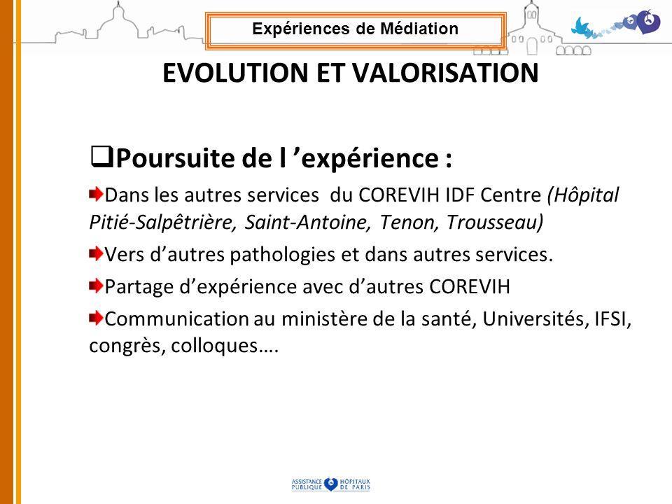 EVOLUTION ET VALORISATION