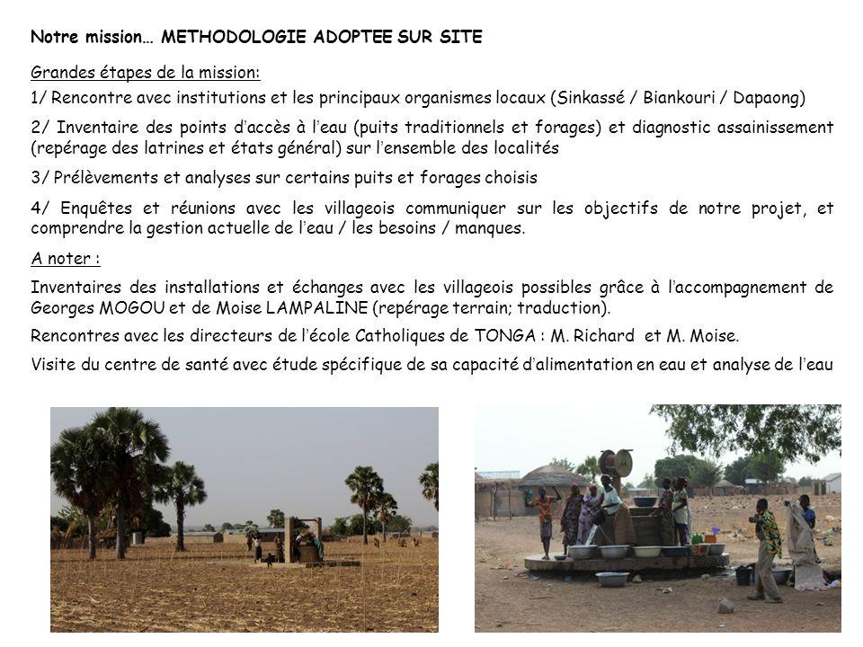 Taroudant Agadir Notre mission… METHODOLOGIE ADOPTEE SUR SITE