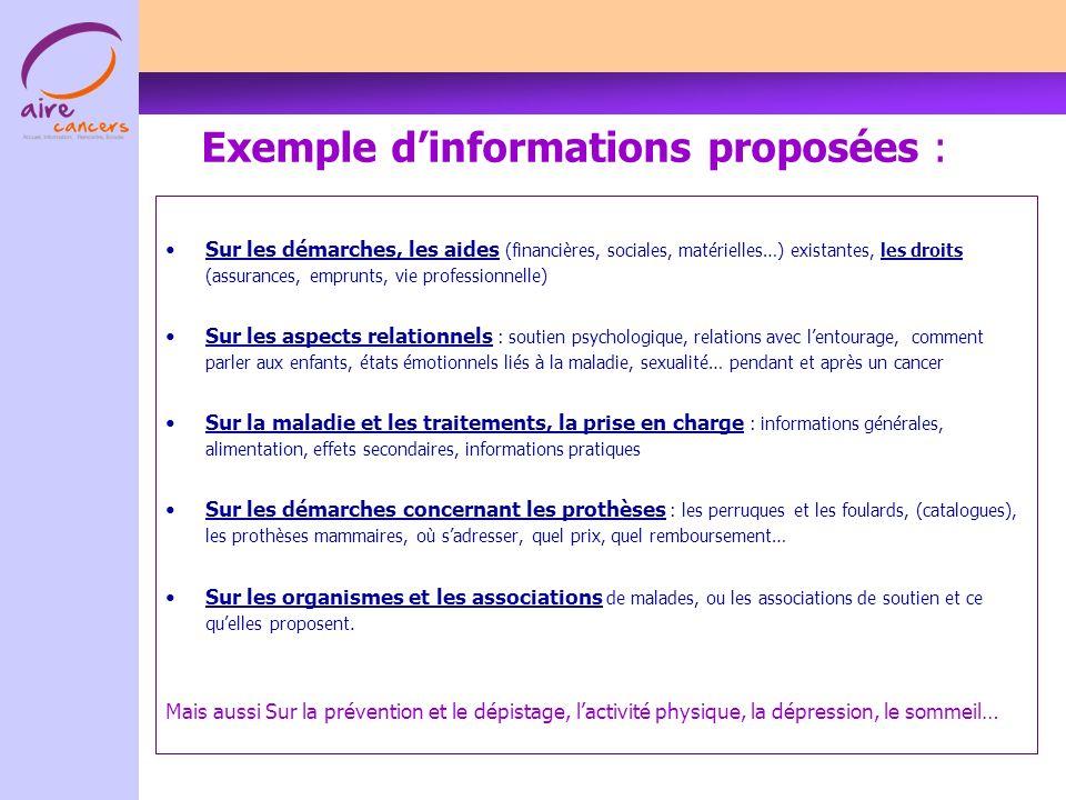 Exemple d'informations proposées :