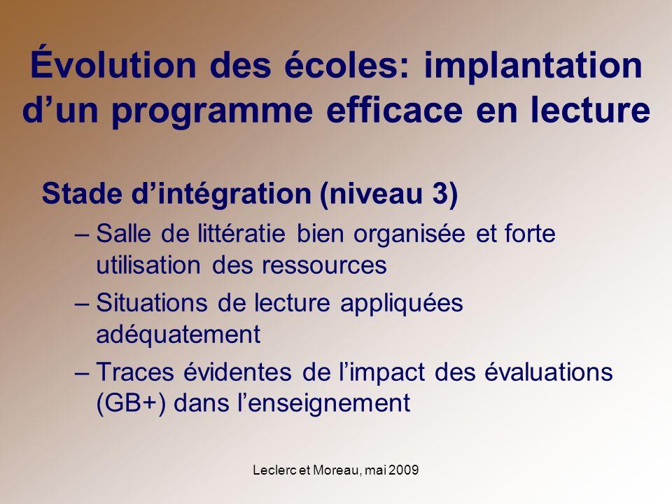 Évolution des écoles: implantation d'un programme efficace en lecture