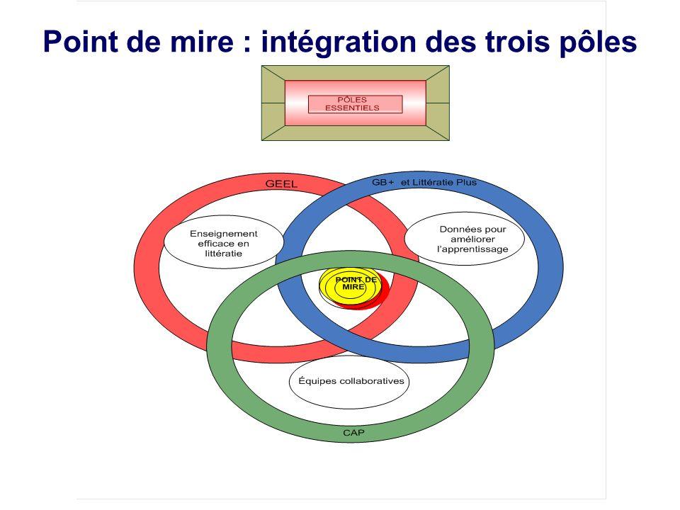 Point de mire : intégration des trois pôles