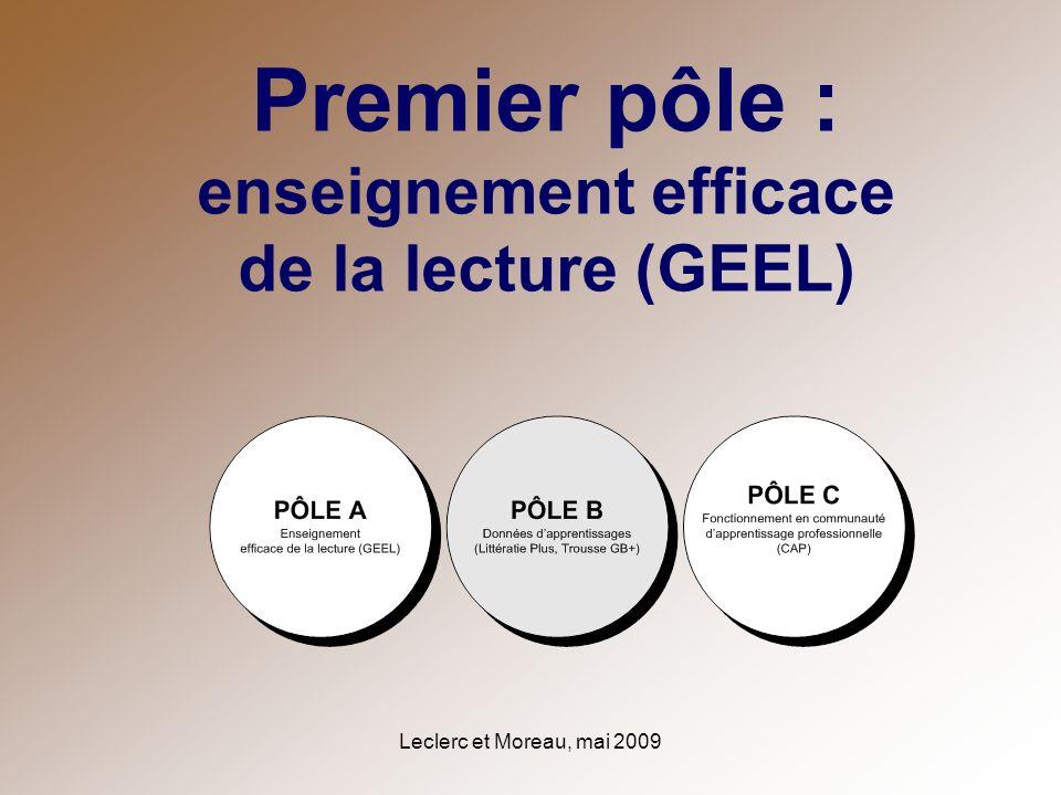 Premier pôle : enseignement efficace de la lecture (GEEL)