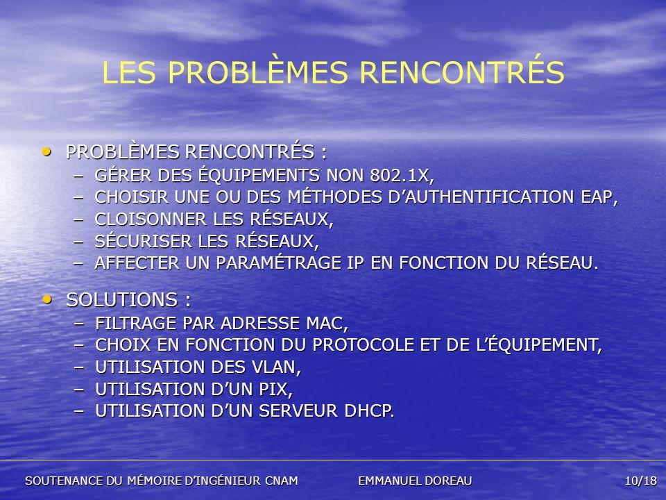 LES PROBLÈMES RENCONTRÉS