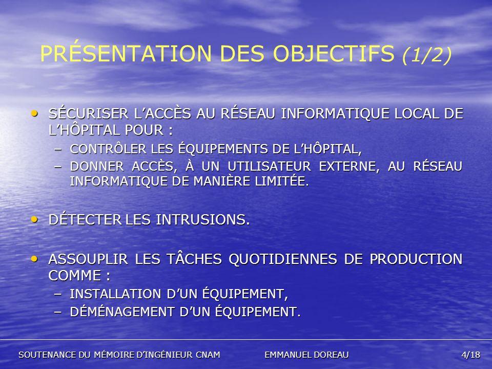 PRÉSENTATION DES OBJECTIFS (1/2)