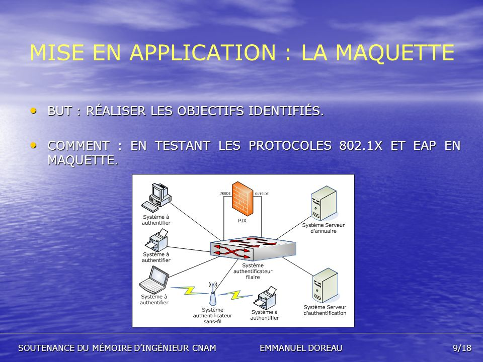 MISE EN APPLICATION : LA MAQUETTE