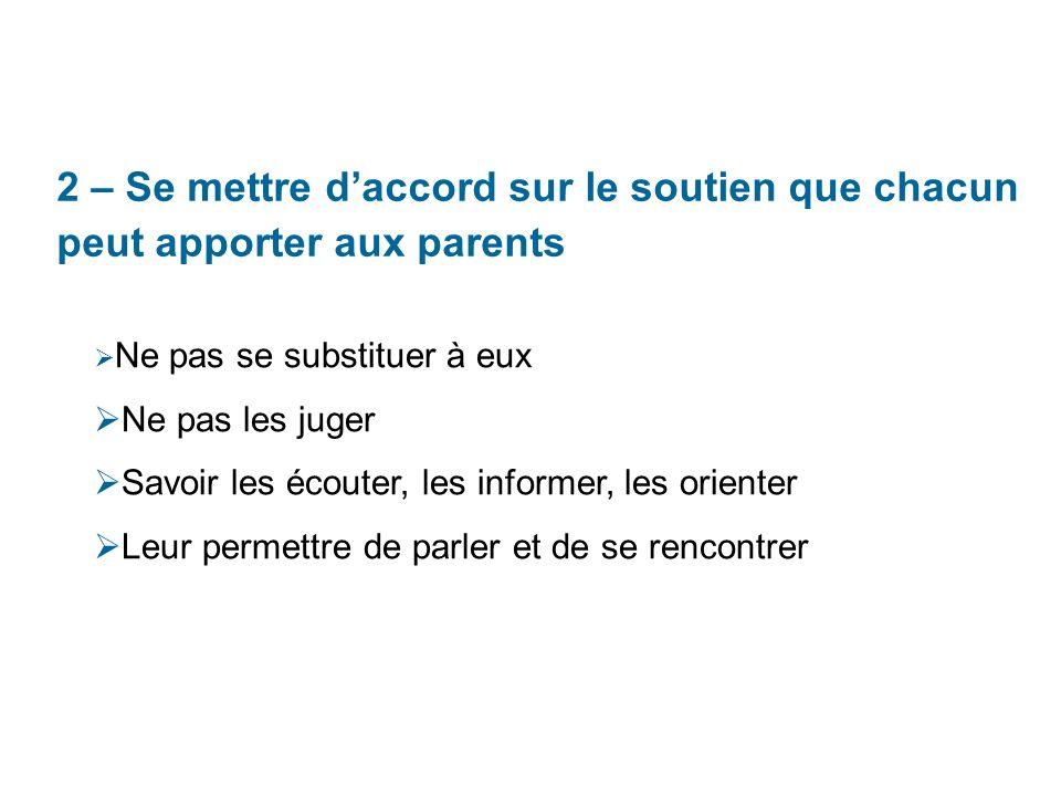 2 – Se mettre d'accord sur le soutien que chacun peut apporter aux parents