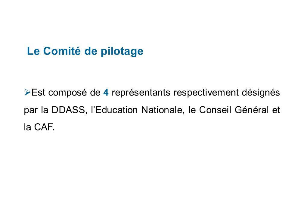 Le Comité de pilotage Est composé de 4 représentants respectivement désignés par la DDASS, l'Education Nationale, le Conseil Général et la CAF.