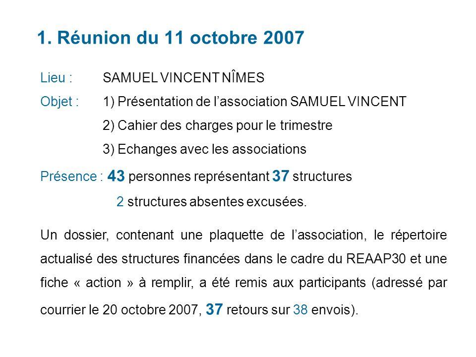 1. Réunion du 11 octobre 2007 Lieu : SAMUEL VINCENT NÎMES
