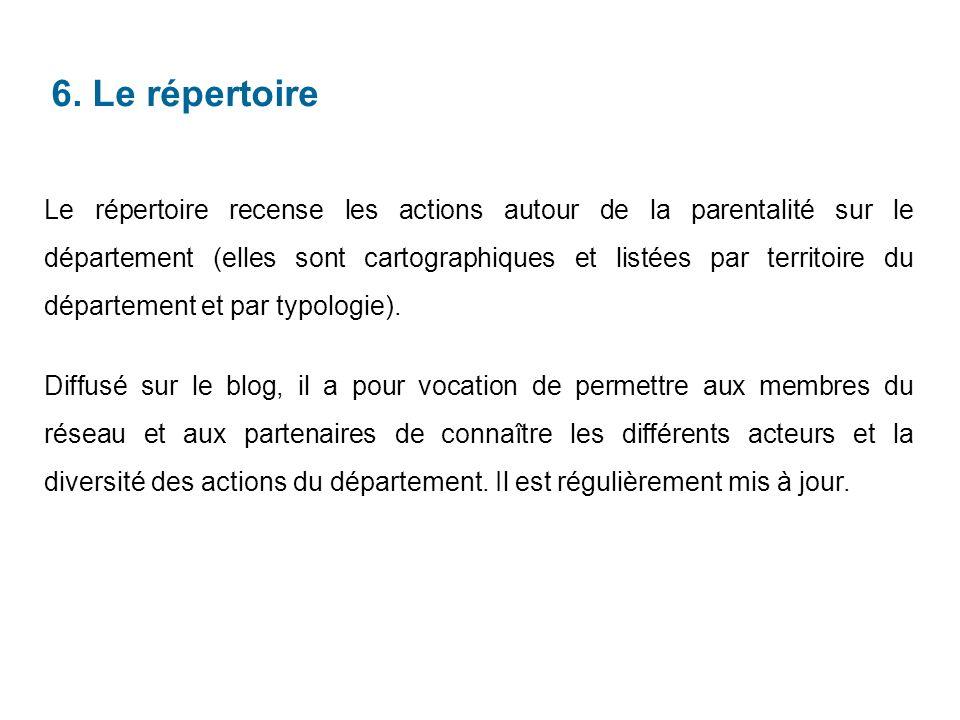 6. Le répertoire