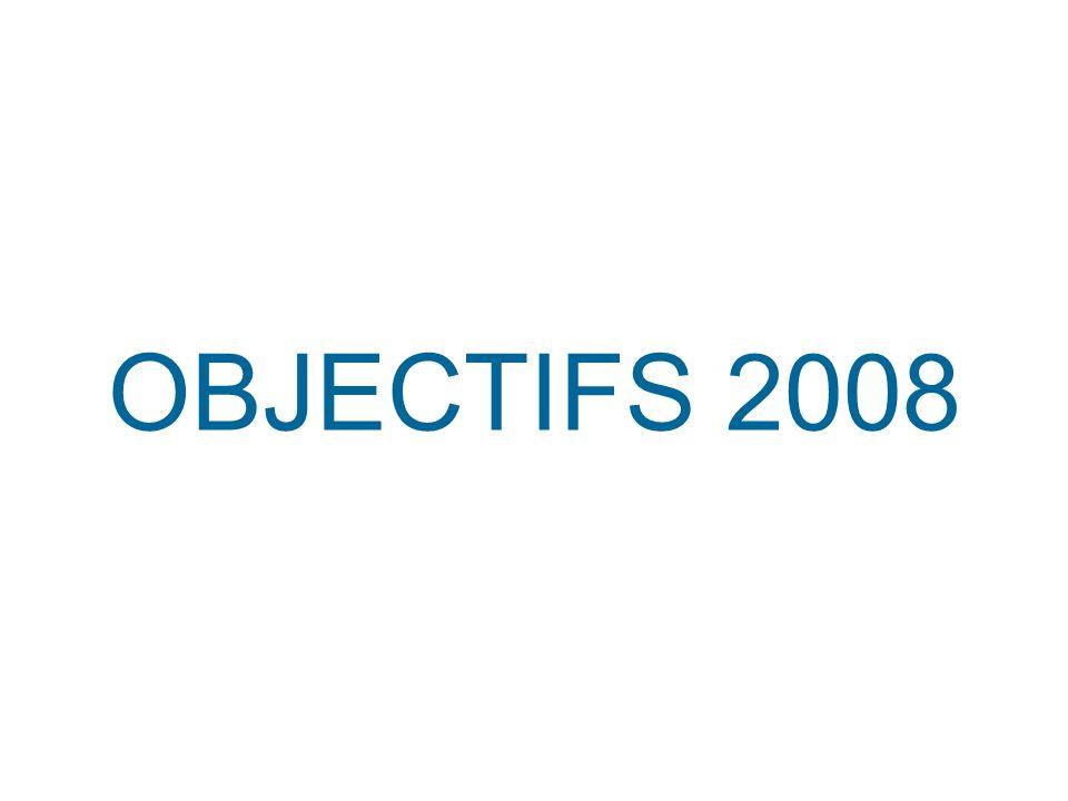 OBJECTIFS 2008