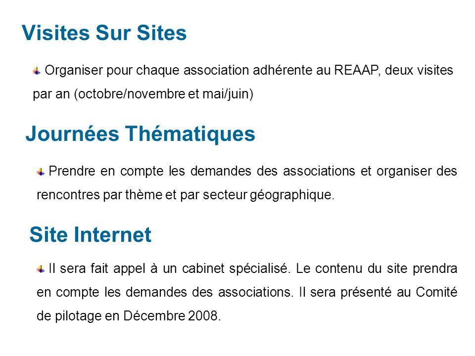 Visites Sur Sites Journées Thématiques Site Internet