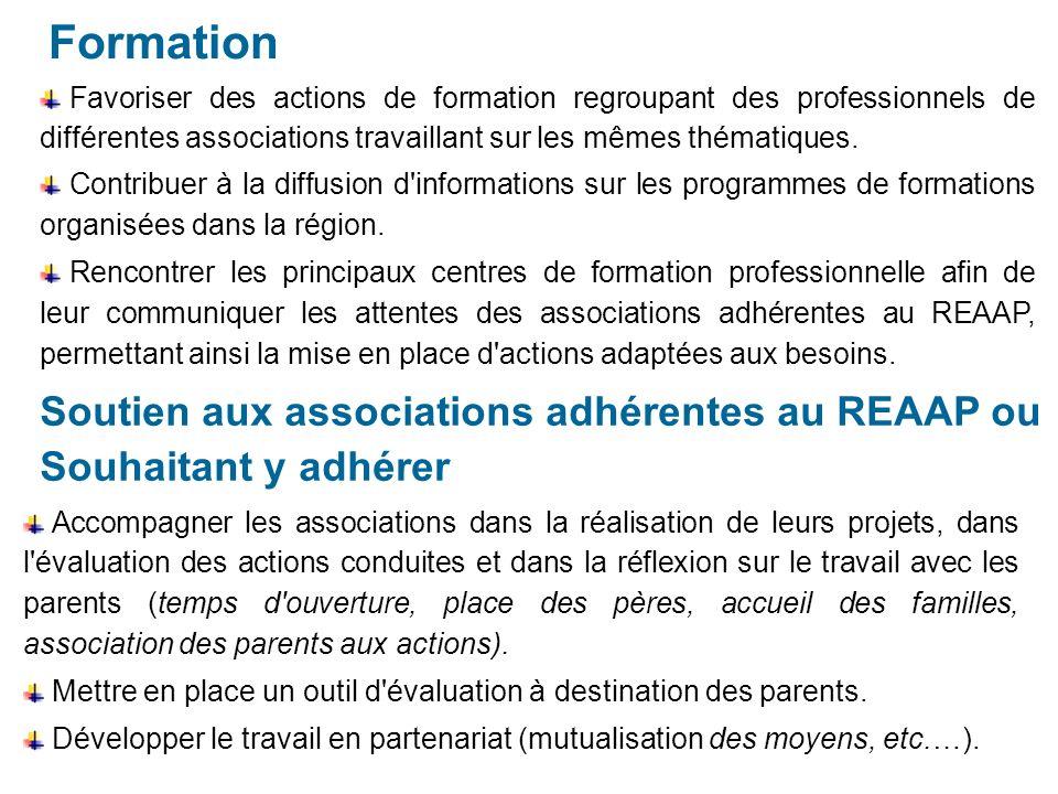 Formation Favoriser des actions de formation regroupant des professionnels de différentes associations travaillant sur les mêmes thématiques.