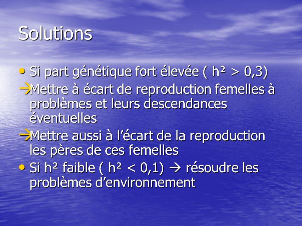 Solutions Si part génétique fort élevée ( h² > 0,3)
