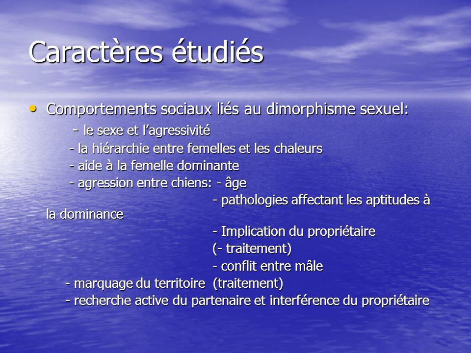 Caractères étudiés Comportements sociaux liés au dimorphisme sexuel: