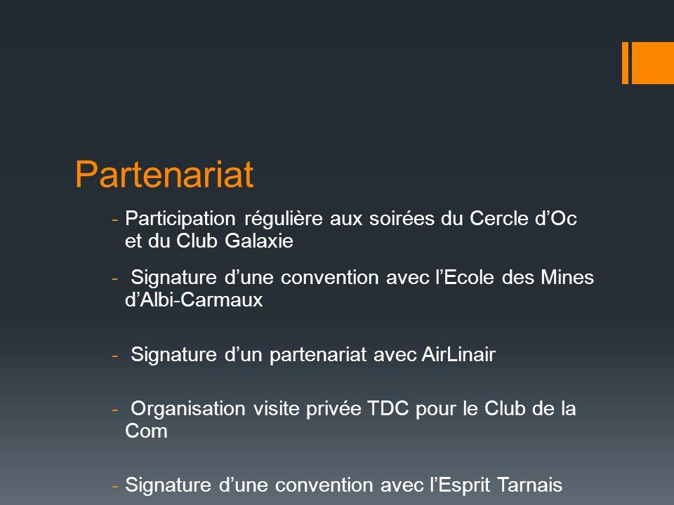 Partenariat Participation régulière aux soirées du Cercle d'Oc et du Club Galaxie. Signature d'une convention avec l'Ecole des Mines d'Albi-Carmaux.