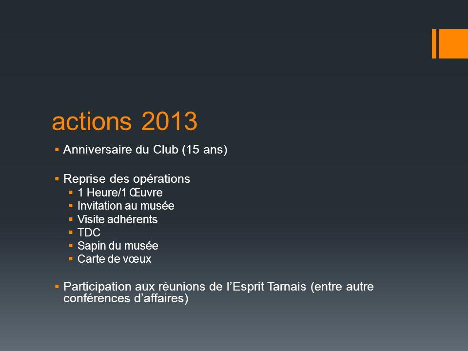 actions 2013 Anniversaire du Club (15 ans) Reprise des opérations