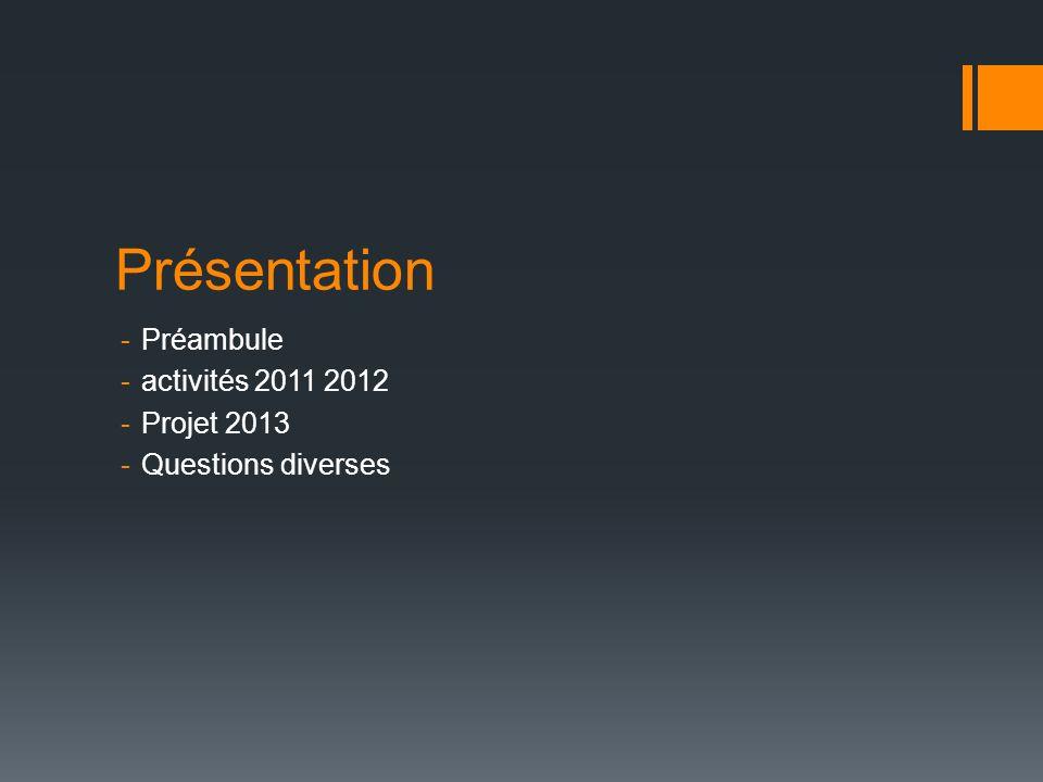 Présentation Préambule activités 2011 2012 Projet 2013