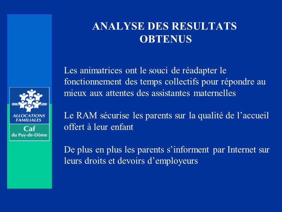ANALYSE DES RESULTATS OBTENUS