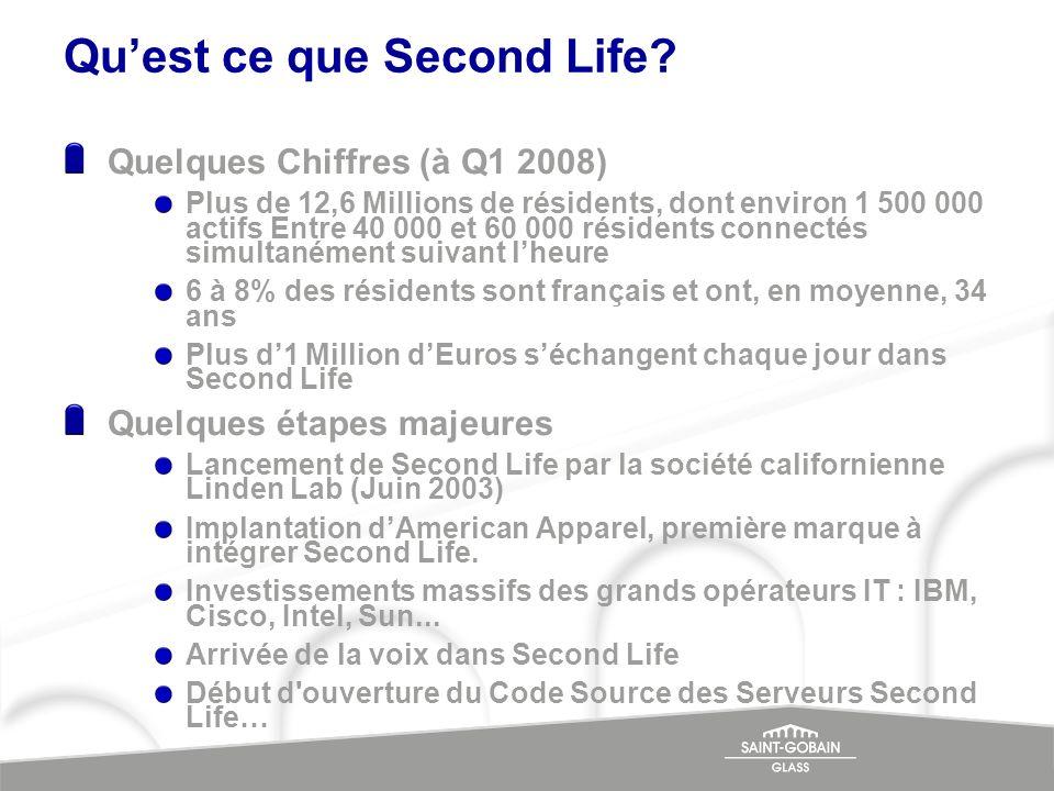 Qu'est ce que Second Life