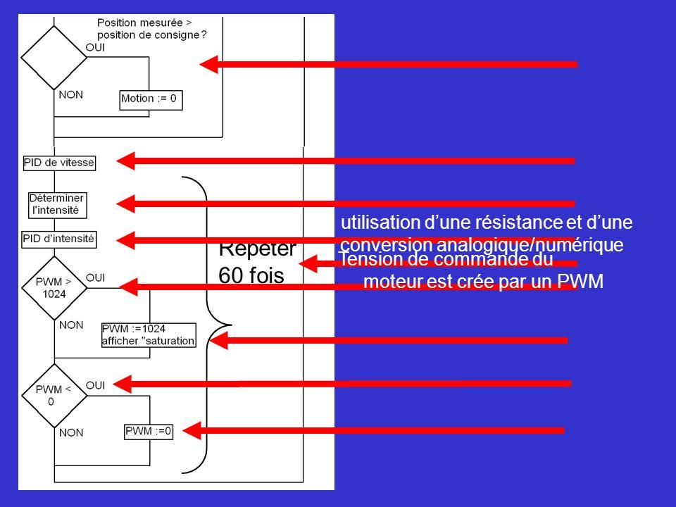 utilisation d'une résistance et d'une conversion analogique/numérique