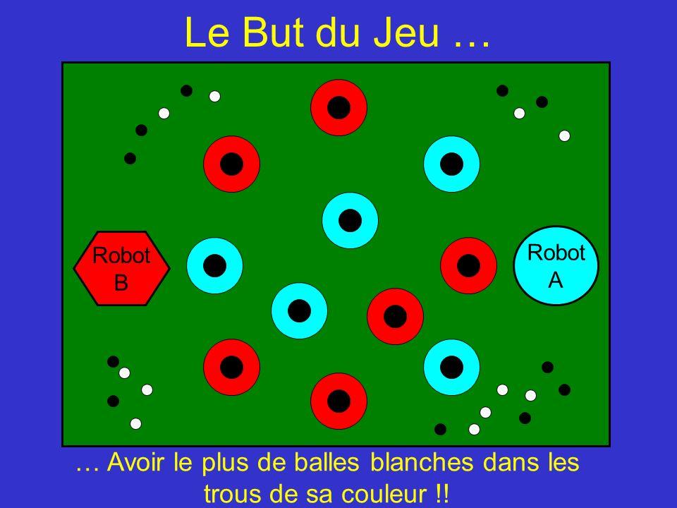 … Avoir le plus de balles blanches dans les trous de sa couleur !!
