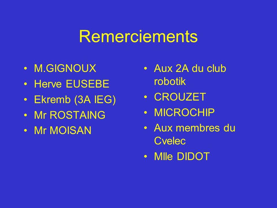 Remerciements M.GIGNOUX Herve EUSEBE Ekremb (3A IEG) Mr ROSTAING