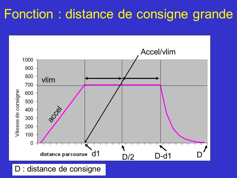 Fonction : distance de consigne grande