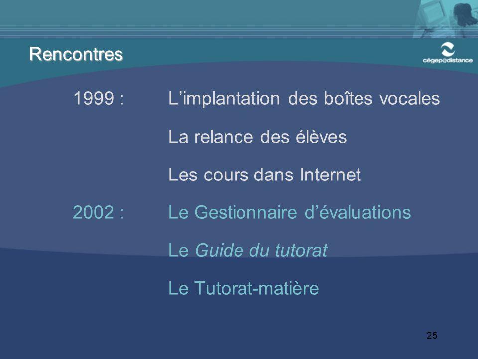 Rencontres1999 : L'implantation des boîtes vocales. La relance des élèves. Les cours dans Internet.