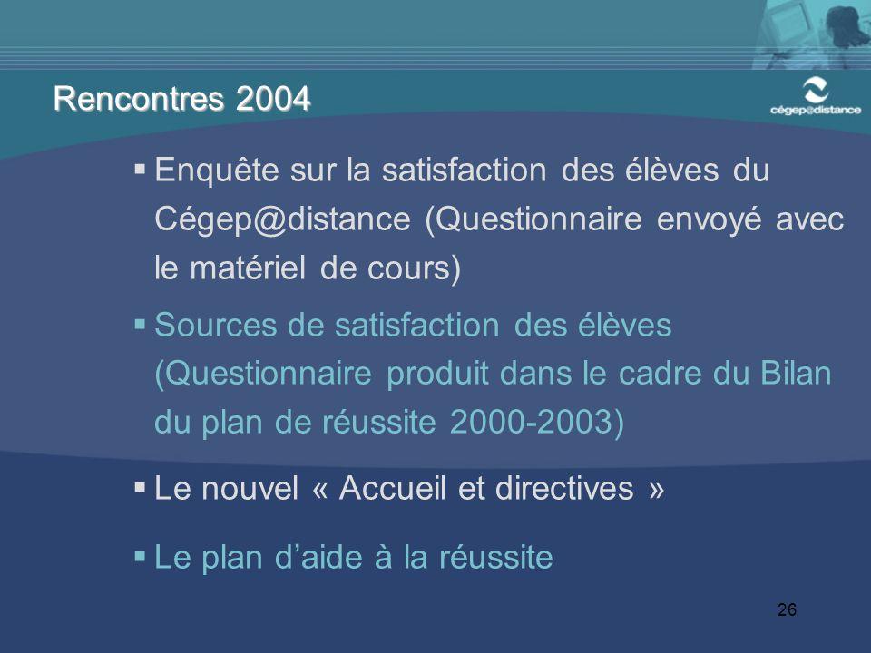Rencontres 2004Enquête sur la satisfaction des élèves du Cégep@distance (Questionnaire envoyé avec le matériel de cours)