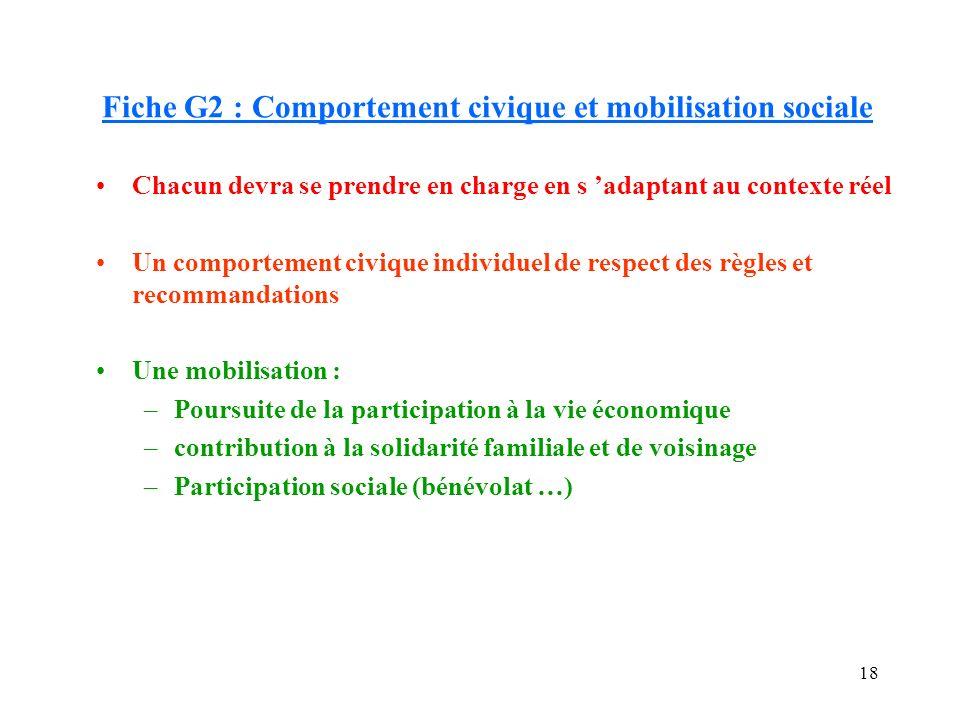 Fiche G2 : Comportement civique et mobilisation sociale