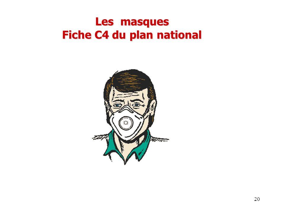 Les masques Fiche C4 du plan national