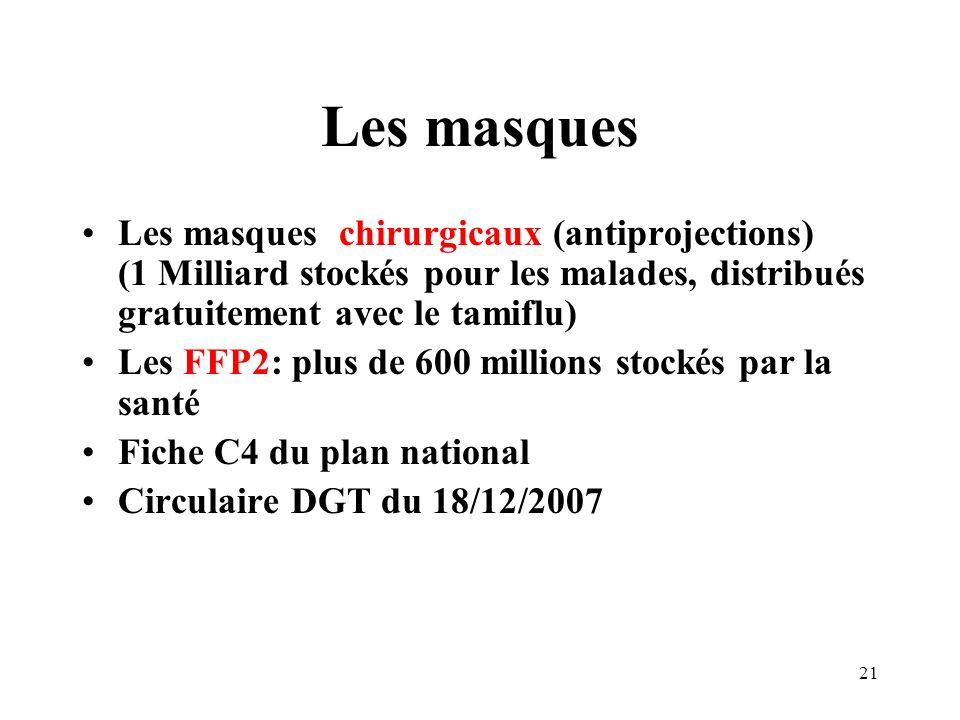 Les masques Les masques chirurgicaux (antiprojections) (1 Milliard stockés pour les malades, distribués gratuitement avec le tamiflu)