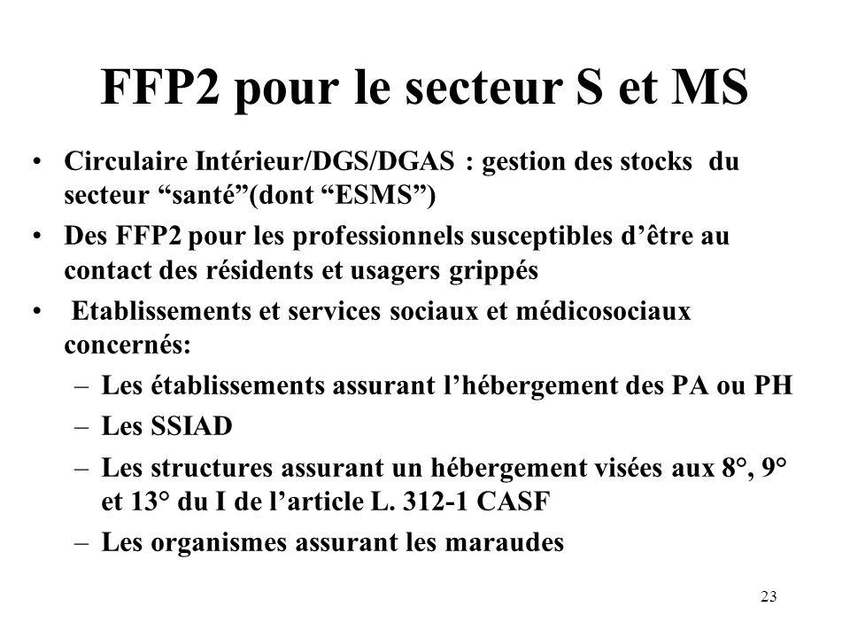 FFP2 pour le secteur S et MS
