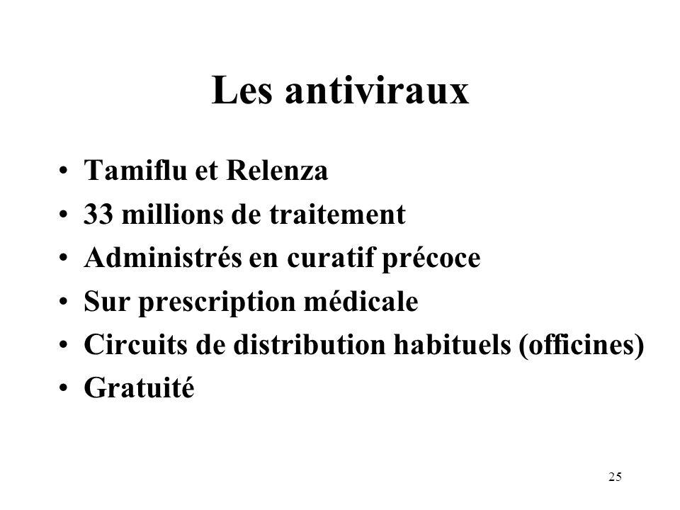 Les antiviraux Tamiflu et Relenza 33 millions de traitement