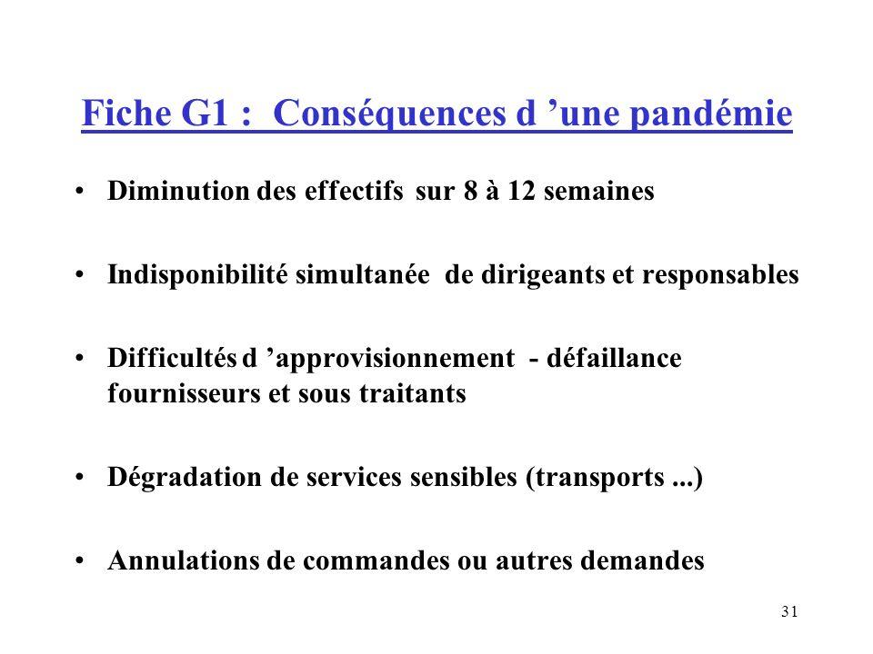 Fiche G1 : Conséquences d 'une pandémie
