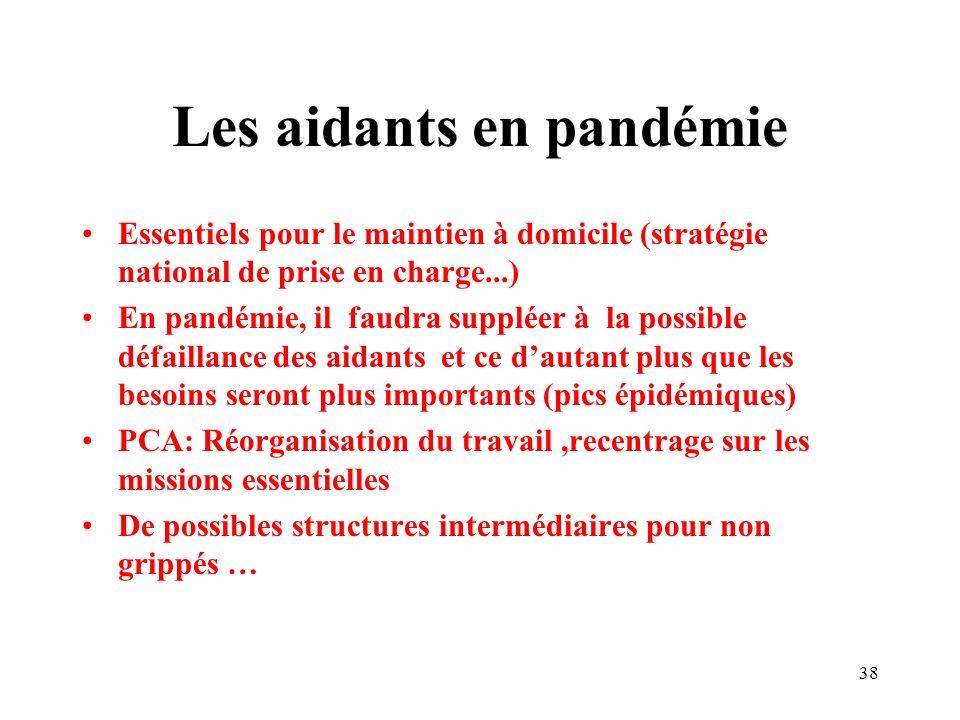 Les aidants en pandémie