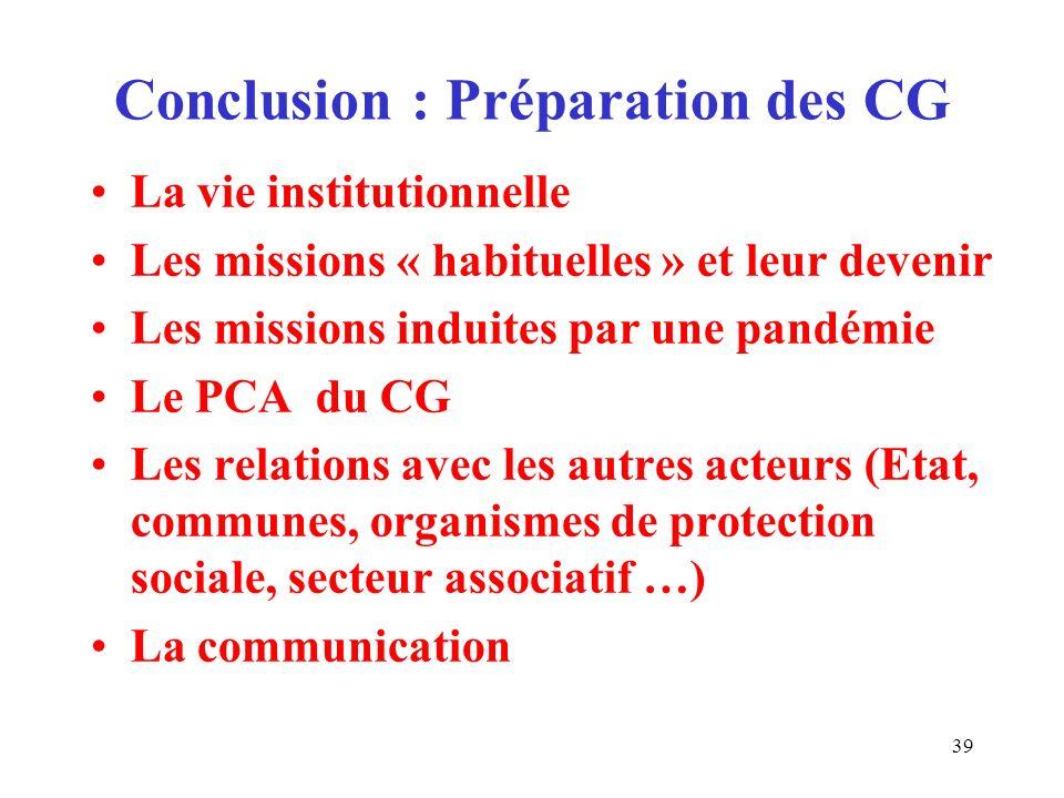 Conclusion : Préparation des CG