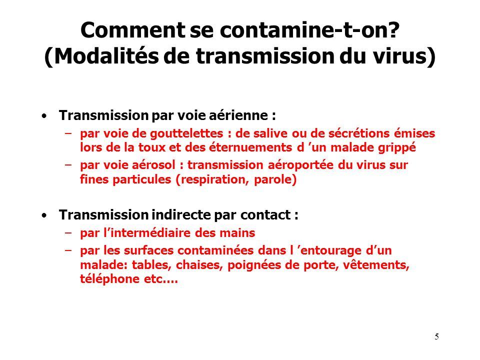 Comment se contamine-t-on (Modalités de transmission du virus)