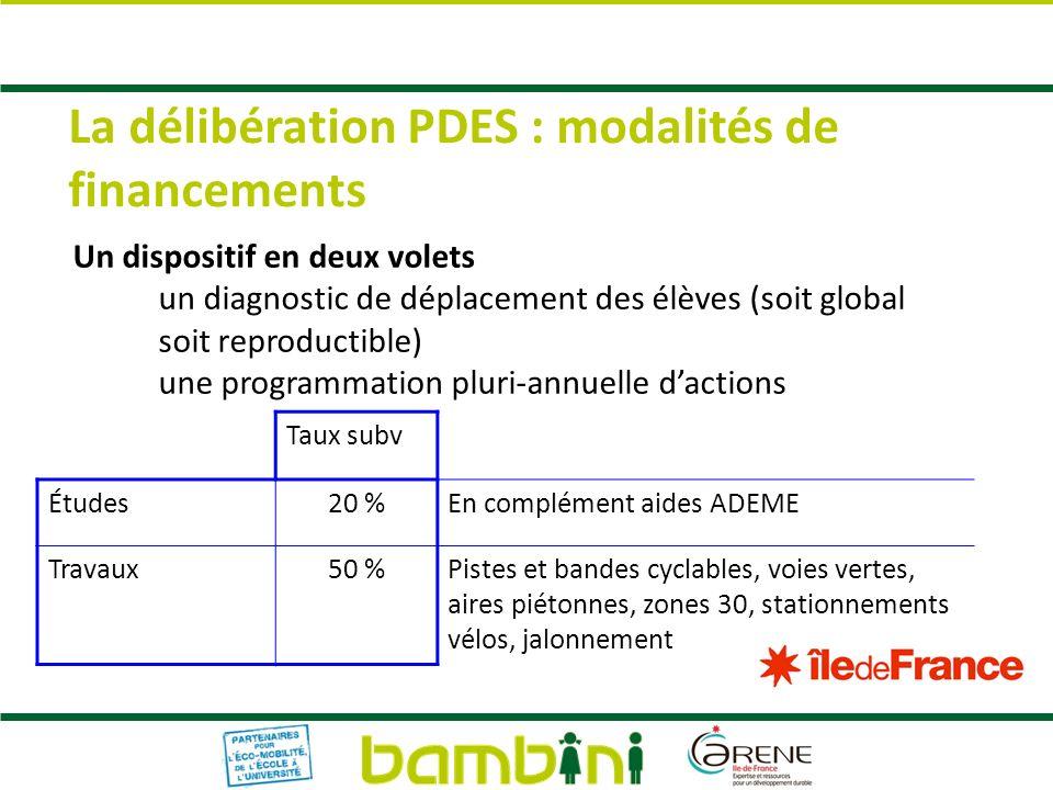 La délibération PDES : modalités de financements