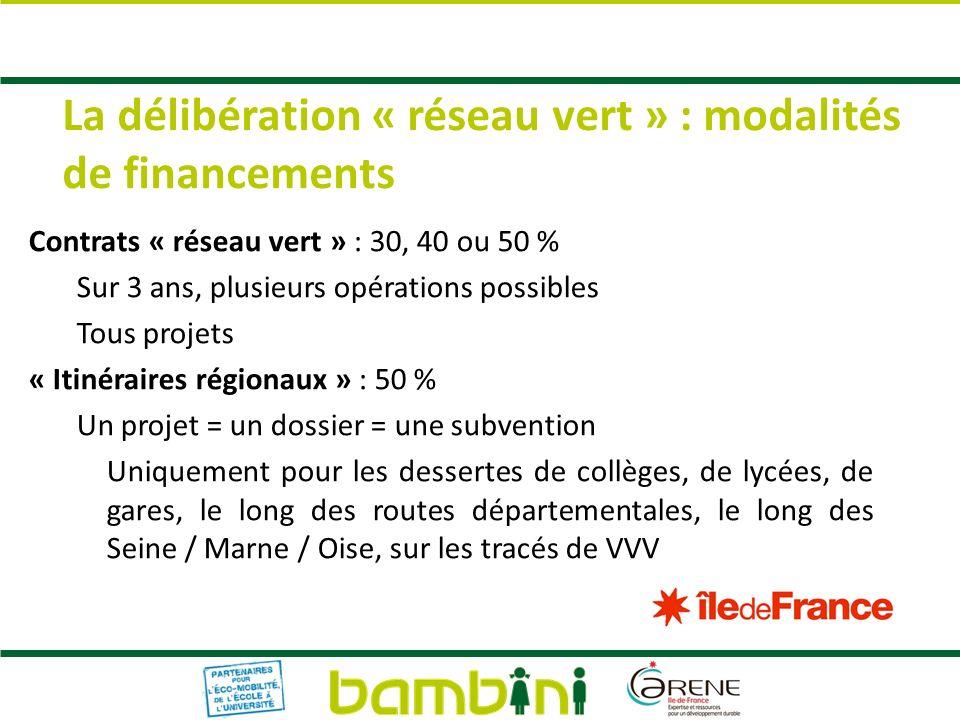 La délibération « réseau vert » : modalités de financements